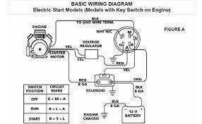 powermate wiring diagrams new wiring diagram 2018 generator wiring diagram and electrical schematics coleman 5000 generator wiring diagram best auto repair guide images leviton wiring diagrams snapper wiring diagrams reliance wiring diagrams on powermate