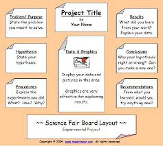 Fast Online Help   Research paper example science fair  Submit Your Science Research Paper Here
