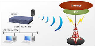 mobile access setting examples network devices yamaha this enables to construct a broadband network in an area where wired internet is not available and or utilize as backup line