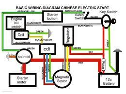 2006 chinese atv wiring diagram 2006 wiring diagrams ATV Parts at Fushin 110cc Atv Wiring Diagram