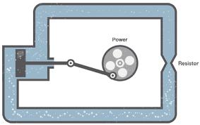 alternating current examples. generating ac alternating current examples t