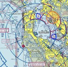 Aviation Charts