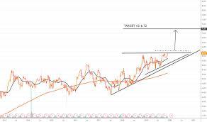 Vz Stock Price And Chart Nyse Vz Tradingview