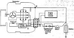 alternator wiring help dsmtuners looks like the 2nd down the s is the voltage sensing wire