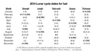 Lunar Chart 2015 Lunar Hair Calendar Lajoshrich Com