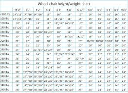 Advocare Measurement Chart Advacare Wheelchair Size Chart