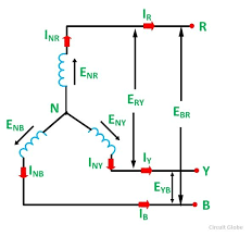 star connection in a 3 phase system relation between phase 3 Phase Voltage Diagram relation between phase voltage and line voltage in star connection 3 phase voltage phasor diagram