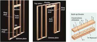 how to frame a door window opening