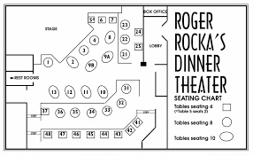 Roger Rocka S Dinner Theater Seating Chart What To Expect Roger Rockas Dinner Theater
