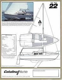 tips gin pole catalina sailboat tips and gin catalina 22 sailboat tattoo for my grandpa still us that