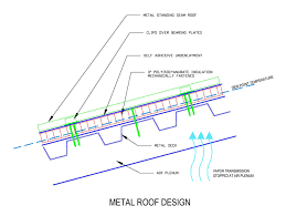 whats driving vapor drive metal roof cross section stunning metal roofing supply
