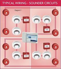 fire alarm wiring diagram efcaviation com fire alarm wiring diagram pdf at Fire Alarm Wiring Diagram