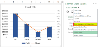 Combination Charts In Excel Step By Step How To Create