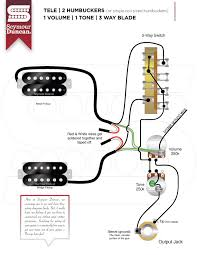 wiring wire humbuckers to a way blade the gear page should i extend the hot wire by ering an extra few inches on then er the braided outer to the pot here is a diagram for a 4 wire hb that i m going