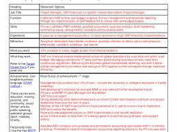 Cozy Design Resume Summary Statement Example 6 Resume Summary