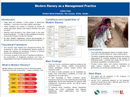 modern slavery as a management practice example research poster  business management research paper modern slavery as a management practice example research poster