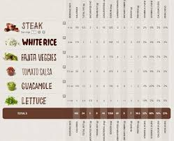 Restaurants With Nutrition Calculators Supplements And