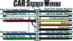 hot car stereo wiring tips for great audio system! Car Stereo Speaker Wiring Diagram if you are renovating your car, one of the best way to do it is to install a good stereo sound system however,if you want to to be sure that you succeed, car speaker wiring diagram
