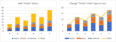 Add Totals To Stacked Bar Chart Peltier Tech Blog