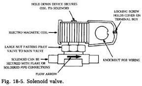 oil failure control wiring diagram oil image oil pressure failure control pressure switch oil failure control on oil failure control wiring diagram