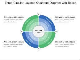 Three Circular Layered Quadrant Diagram With Boxes
