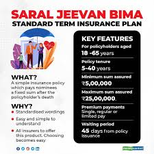 Insurance cover for members who pay the premium during 1st day of the month to 14th day of the month will commence from 16th day of the month. The New Saral Jeevan Bima Standard Term Insurance Plan Should You Buy