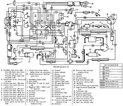 2006 harley davidson softail wiring diagram
