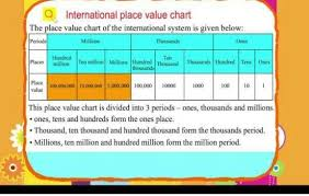 International Value Chart International Place Value Chart Brainly In