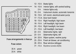 2003 jetta wiring diagram wiring diagrams 2009 vw beetle fuse box diagram exclusive circuit wiring diagram u2022 rh dorisand co 2004 vw jetta fuse box diagram 2002 vw jetta fuse box wiring diagram
