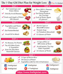 Fruit And Vegetable Diet Chart For Weight Loss The Gm Diet Plan Perfect Diet Plan To Lose 3 5 Kgs In Just