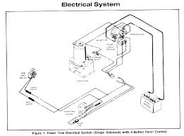 wiring diagram for mercruiser 140 the wiring diagram mercruiser 140 trim pump selenoid wiring page 1 iboats boating wiring diagram