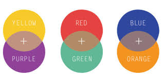 Color Theory in Color Correction