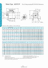 Electric Motor Frame Size Chart Pdf 50 Accurate Electric Motor Dimensions Chart