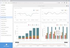 Net Dashboard Controls For Winforms Wpf Webforms Asp Net