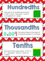 16 best 6th Grade images on Pinterest | Teacher worksheets ...