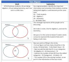 Venn Diagram And Set Notation Venn Diagrams And Set Notation Kennedy Math Lab