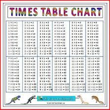 43 Times Table Chart Celia Arellano Celiaamadrigal On Pinterest