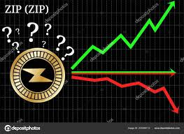 Possible Graphs Of Forecast Zip Zip Cryptocurrency Up