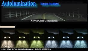 Headlights Fog Lights Drl Led Hid Halogen Xenon Bulbs