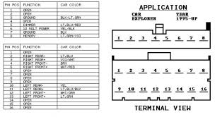 97 ford f150 speaker wiring diagram ford auto wiring diagram 1997 ford f150 xlt radio wiring diagram at 97 F150 Speaker Wire Diagram