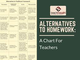 Cheap Chart Paper For Teachers Alternatives To Homework A Chart For Teachers