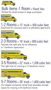 Truck Bed Size Chart - Arenda-stroy
