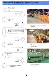 american standard boiler wiring diagram wiring schematics and american standard wiring diagram nilza