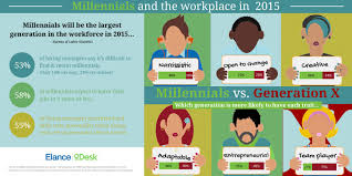 the 2015 millennial majority workforce study the 2015 millennial majority workforce