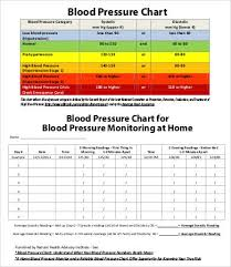 Blood Charts 9 Free Word Pdf Documents Download Free