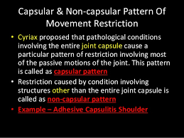 Capsular Pattern Impressive Range Of Motion Assessment