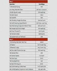 Leg Press Chart Critical Bench Percentage Chart Critical Bench