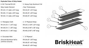 acrylic sheet thickness chart how to make a strip heater for forming acrylic sheet briskheat
