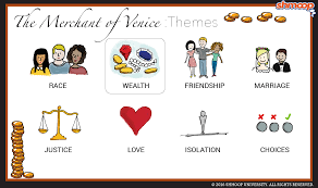 the merchant of venice theme of wealth questions about wealth