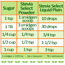 Stevia Select Stevia Powder Organic Stevia 100 Pure Stevia Extract No Fillers 1 Oz Stevia From The Sweet Leaf Perfect Weight Loss Diet Aid Natural